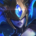 LoL Champion Syndra Build Guide
