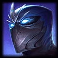 LoL Champion Shen Guides