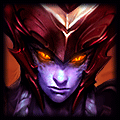 Shyvana Win Percentage