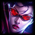 Vayne Win Percentage