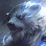 Counter Stats for Volibear