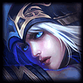 League of Legends Build Guide Author ShadowbornHunter