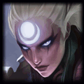 League of Legends Build Guide Author delirious