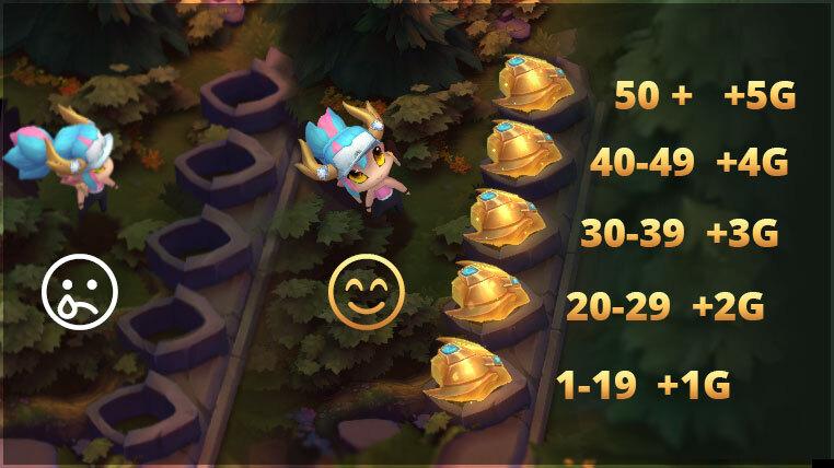 economy - Free Game Cheats